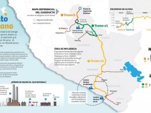 Perú estudia conectar el Gasoducto Sur con Bolivia
