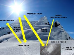 Analizan efecto del carbon negro en glaciares de la Cordillera Blanca