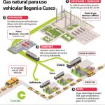 Gas natural para uso vehicular llegará al Cusco