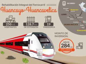 Rehabilitación del Tren Macho dinamizará el potencial turístico y comercial de las regiones Junín y Huancavelica