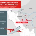 Subsidiarán pasajes aéreos en la ruta Rodríguez de Mendoza – Tarapoto